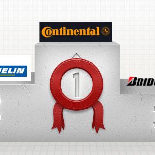 Baromètre des marques de pneus européen – Top 5 – Décembre 2013