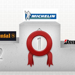 Baromètre des marques de pneus européen – Top 5 – Janvier 2014
