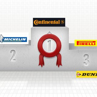 Baromètre des marques de pneus Allemagne –Top 5 – Novembre 2013