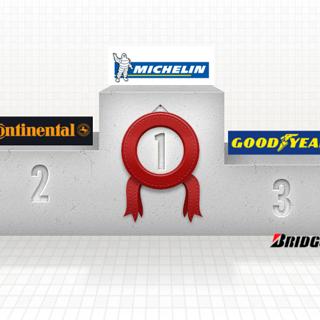 Baromètre des marques de pneus UK – Top 5 – Novembre 2013