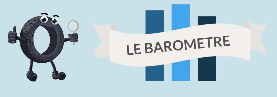 Le baromètre de Quelpneu : troisième trimestre 2015